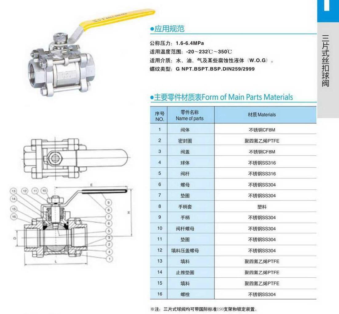 Q11F-三球阀内片式图纸螺纹格氏图片